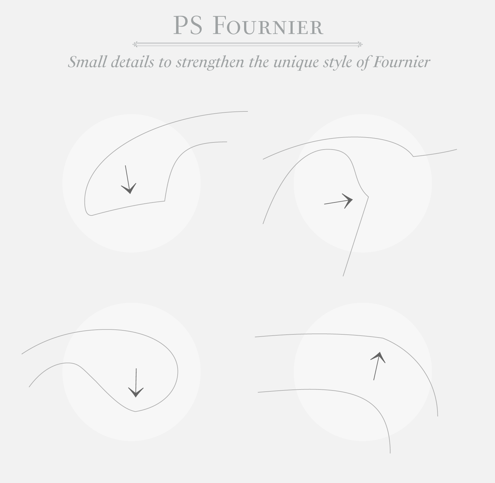 ps-fournier-details, Typofonderie Gazette