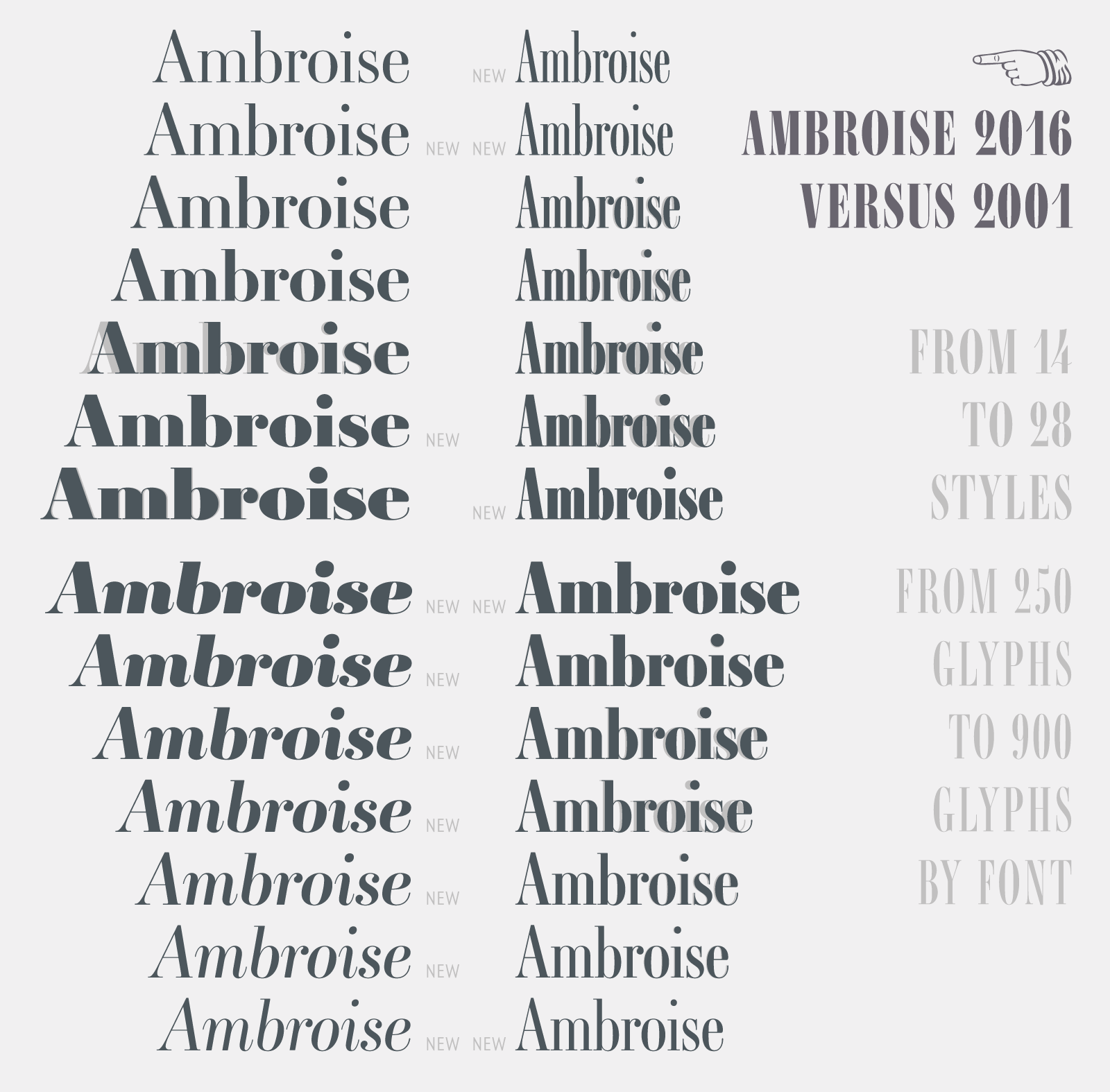 Ambroise, an exquisite Didot font in 28 styles, 3 widths