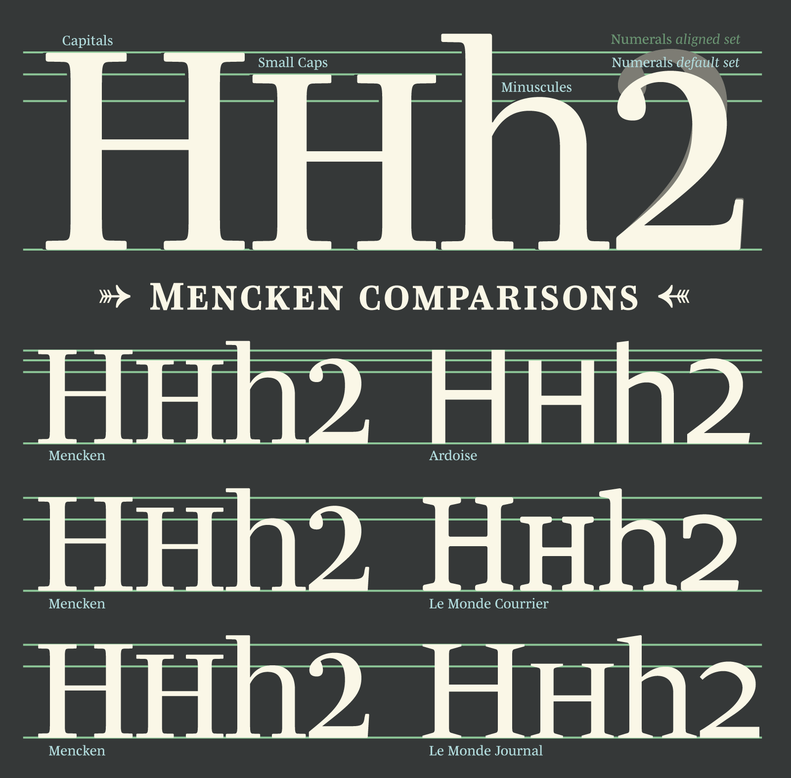 Dingbats and Borders: Mencken, An American Scotch typeface remixed à la française by Jean Francois Porchez